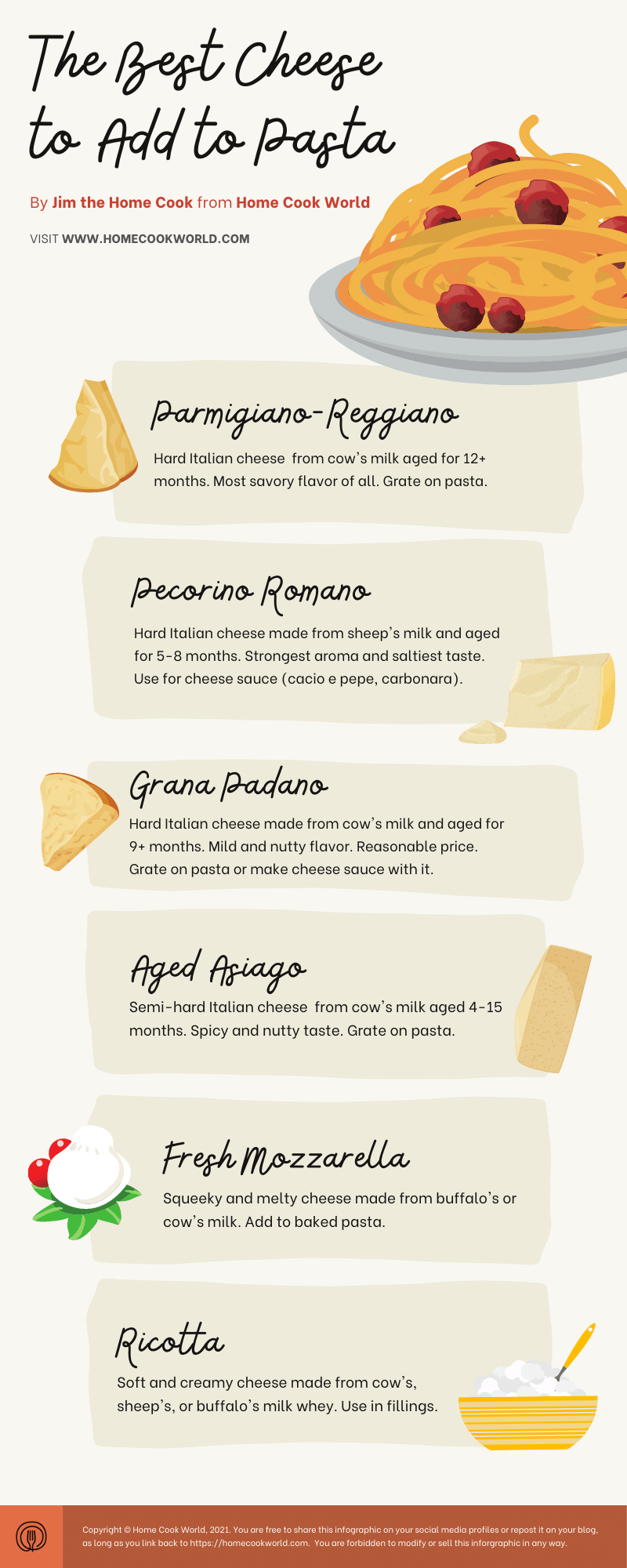 The best cheese to add to pasta (infographic)